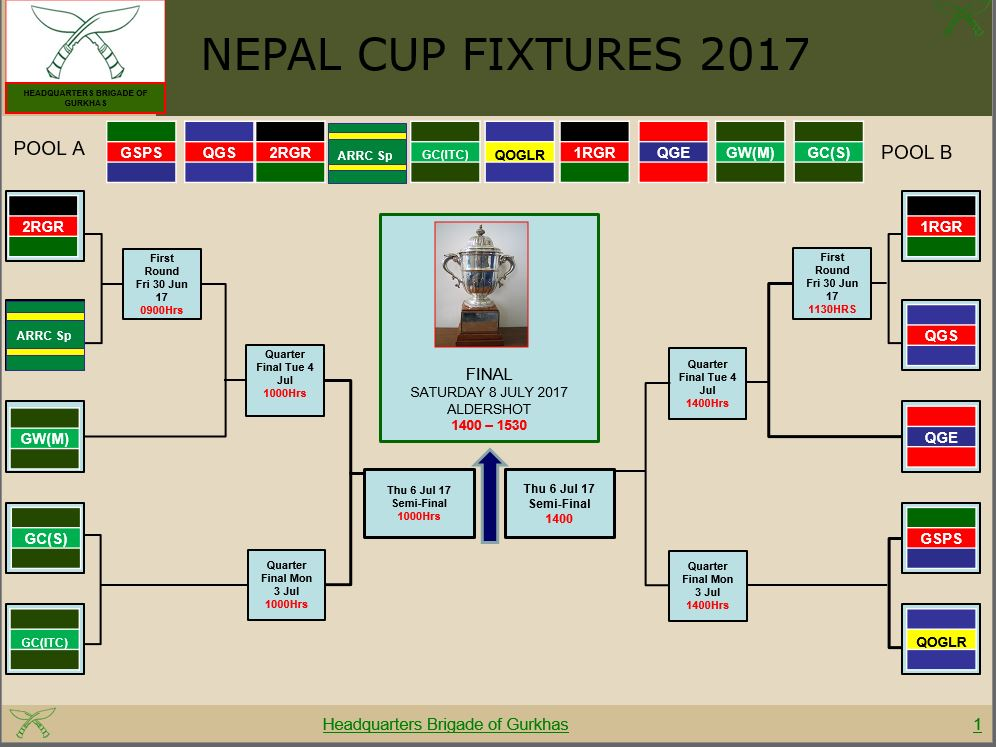 nepal-cup