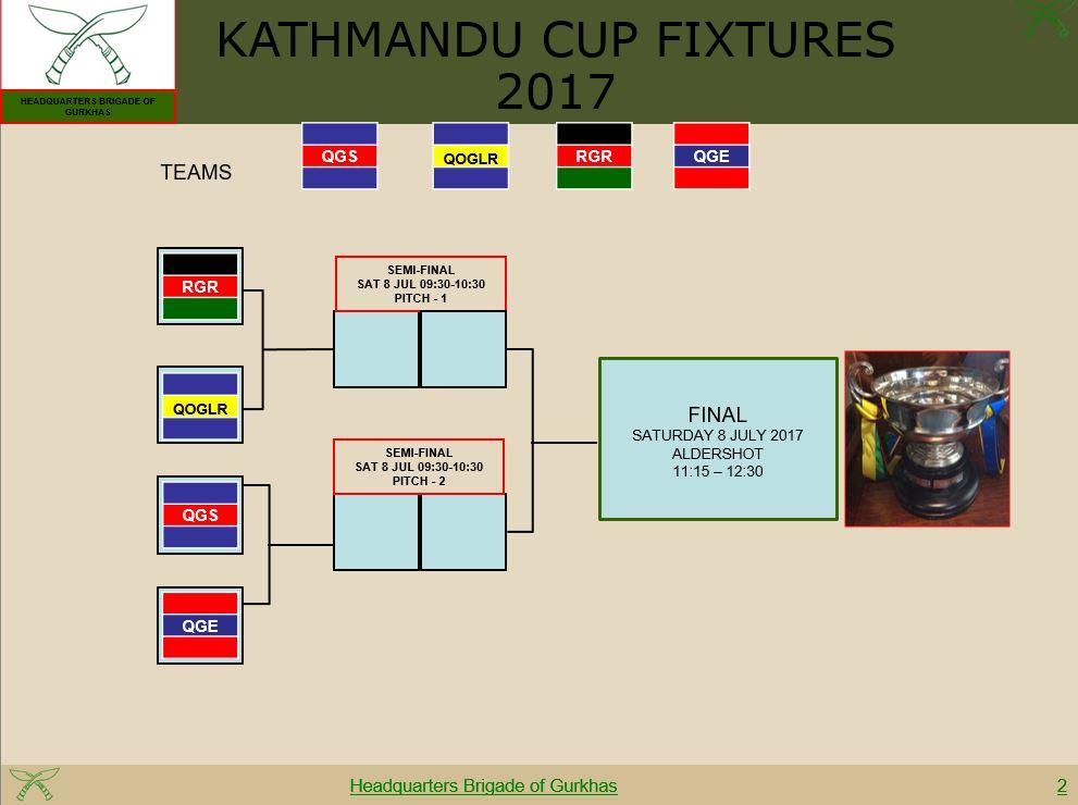 kathmandu-cup