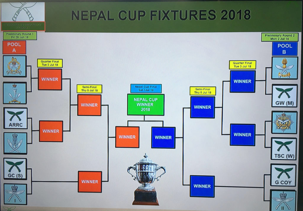 nepal-cup-18